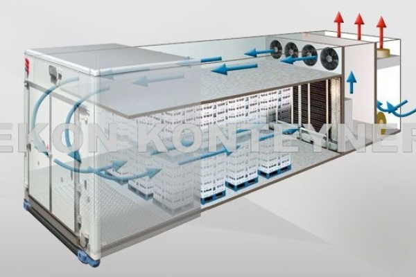 soguk-oda-konteyner-00291D97FD7-564C-AC2A-A306-C118F5750B0F.jpg